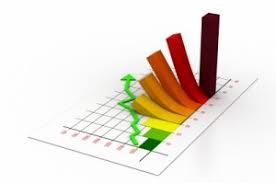 Tratamento dos fatores críticos de sucesso do projeto alinhado com a obtenção de maturidade no gerenciamento de projetos é o melhor resultado